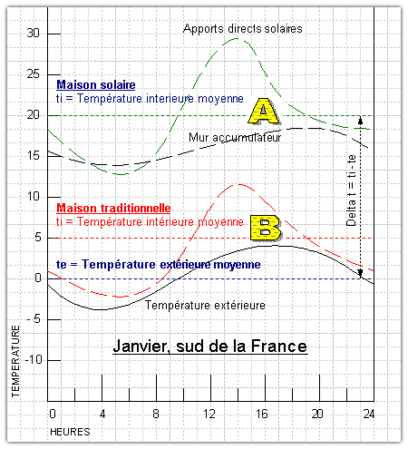 Images/Pages/Statistiques1.png